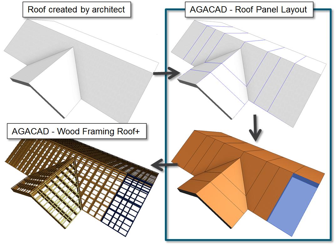 Wood framing roof agacad tools4bim publicscrutiny Images