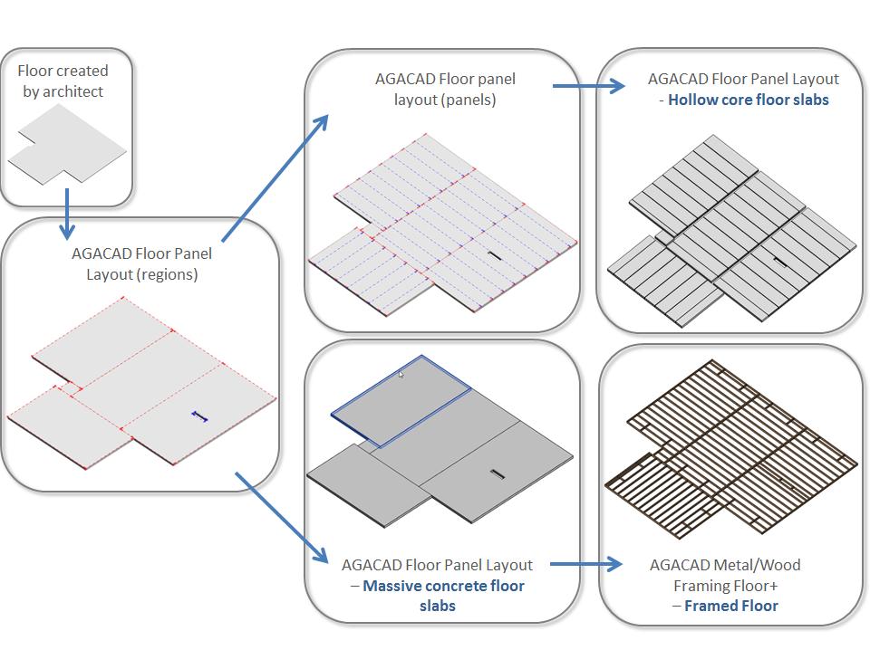 precast concrete design manual pdf
